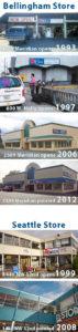 Storefront compilation 1999-2013