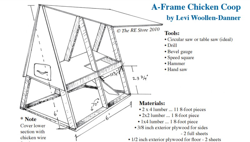 recycle used building materials into a functional and pretty a frame diy chicken coop the cost will be almost nothing if you have enough materials already - A Frame Chicken House Plans