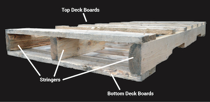 Named Pallet Diagram for DIY Raised Garden Beds